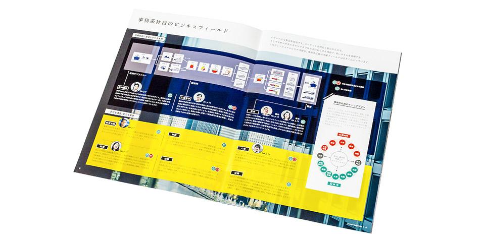 JFEスチール 2017年度新卒採用パンフレットの実績画像